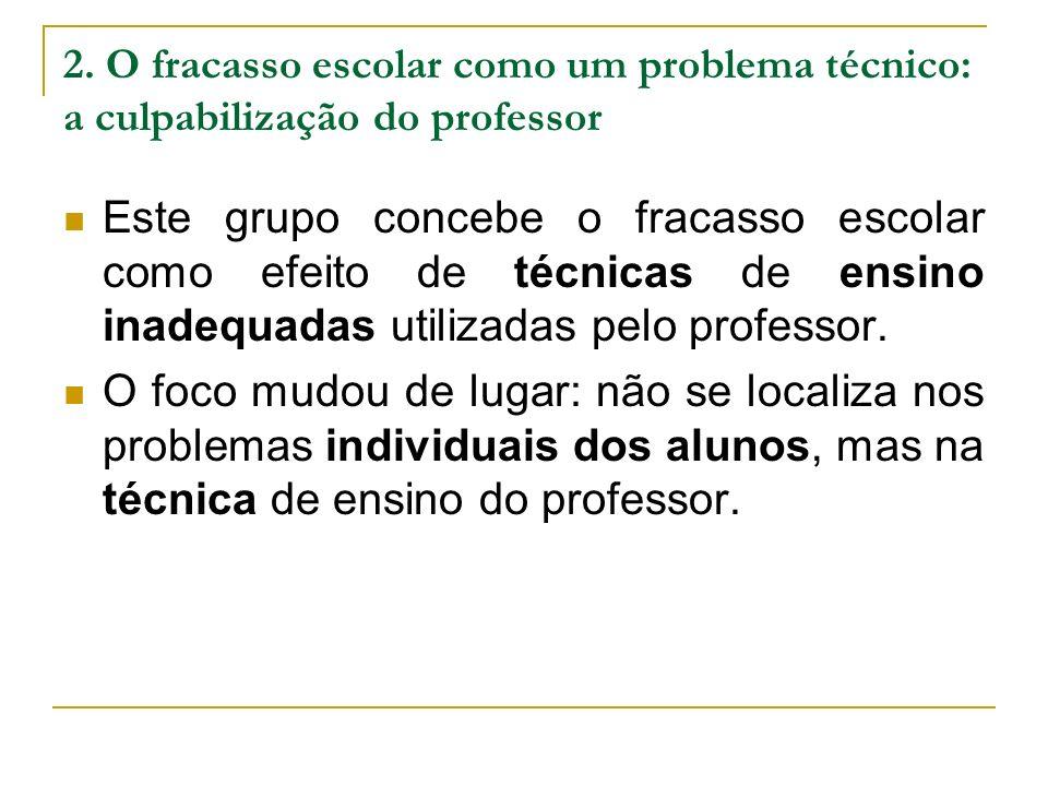 2. O fracasso escolar como um problema técnico: a culpabilização do professor