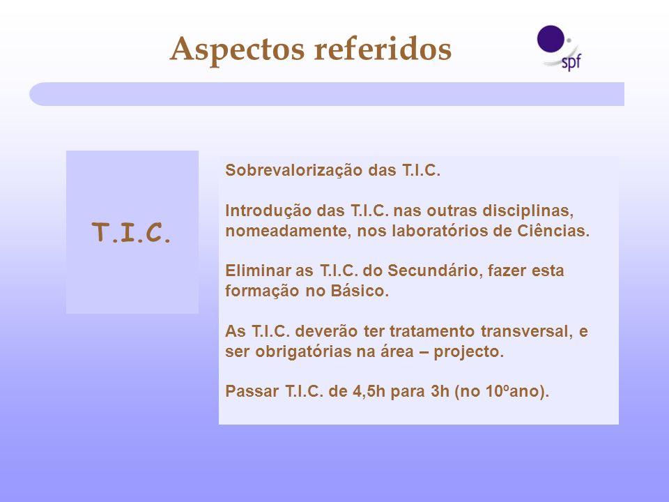 Aspectos referidos T.I.C. Sobrevalorização das T.I.C.