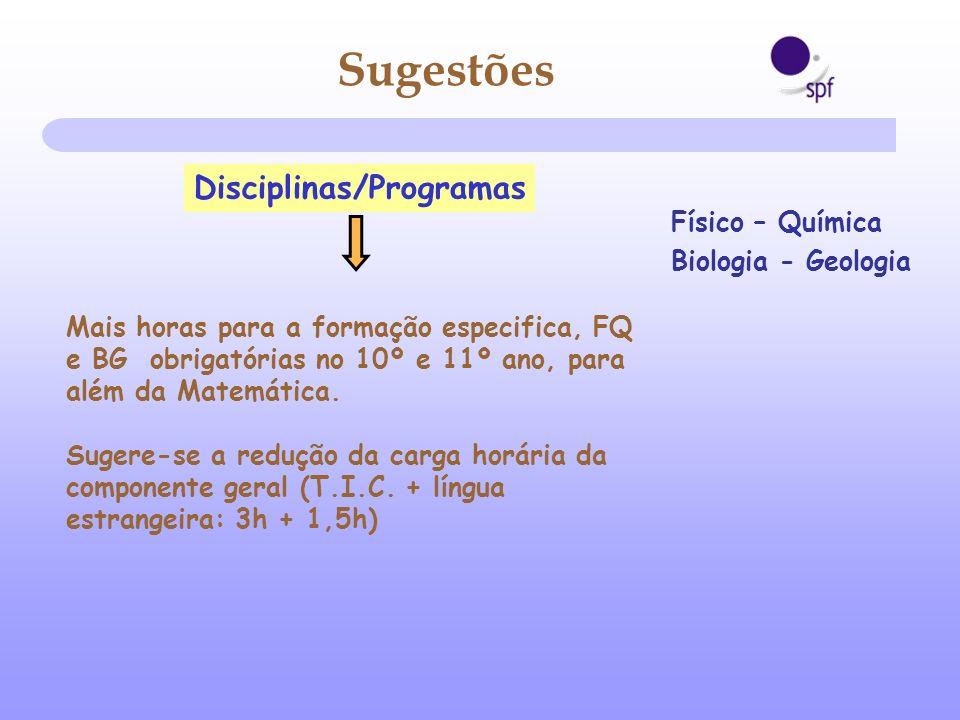Disciplinas/Programas