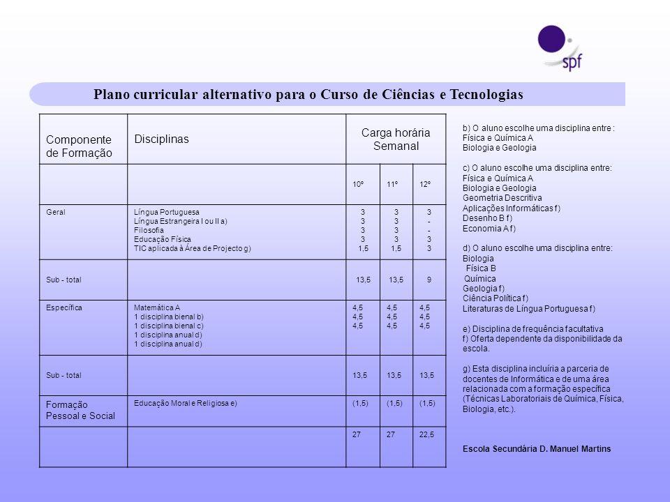 Plano curricular alternativo para o Curso de Ciências e Tecnologias