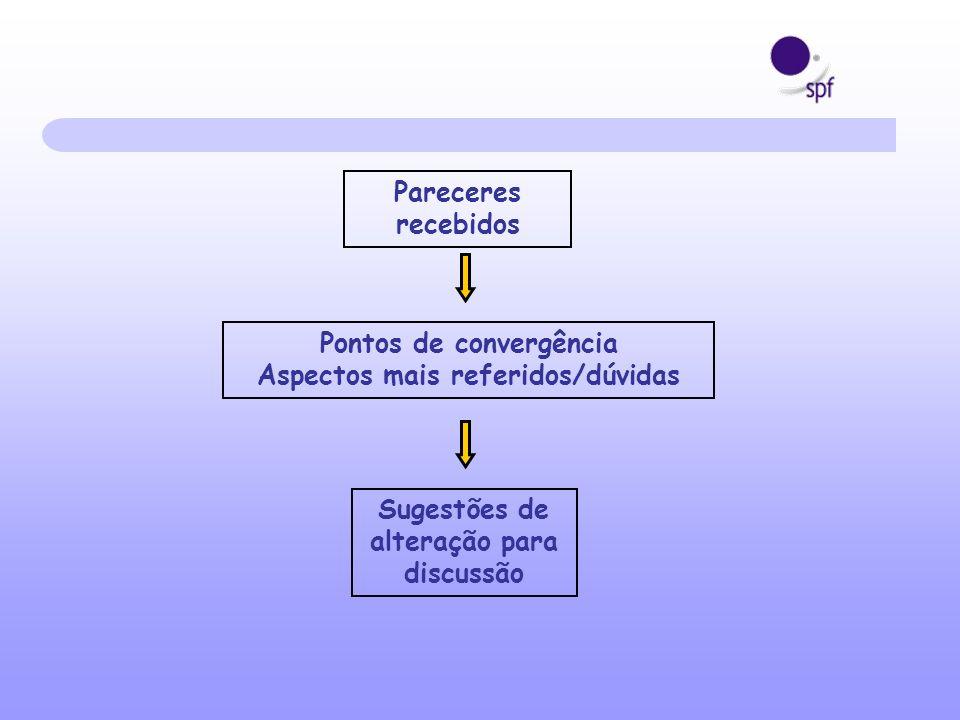 Pontos de convergência Aspectos mais referidos/dúvidas