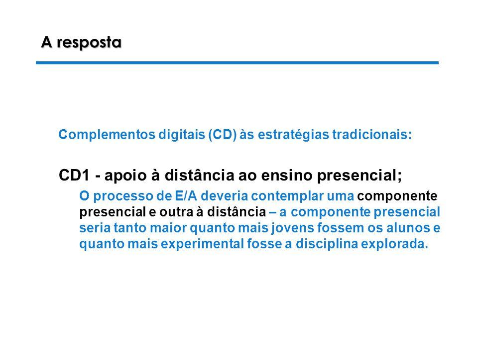 CD1 - apoio à distância ao ensino presencial;