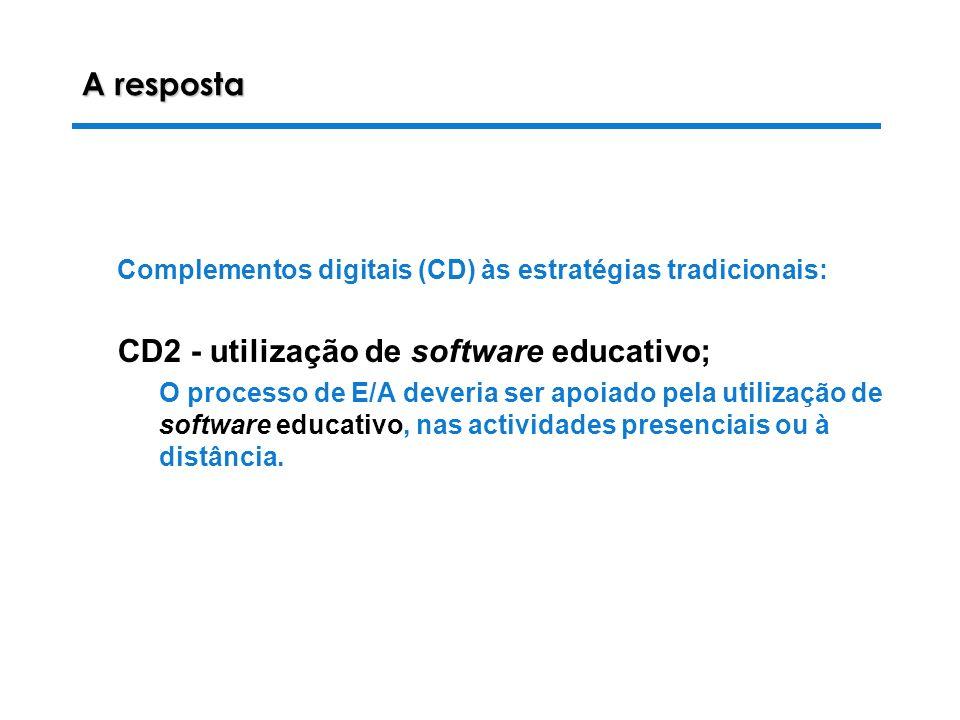 A resposta Complementos digitais (CD) às estratégias tradicionais: