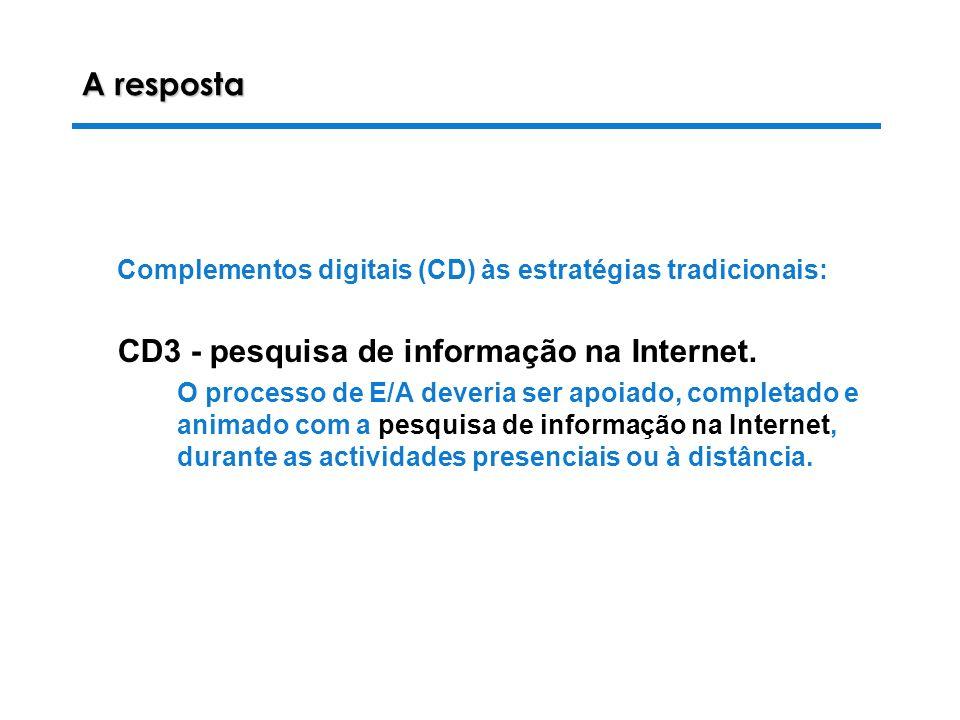 CD3 - pesquisa de informação na Internet.