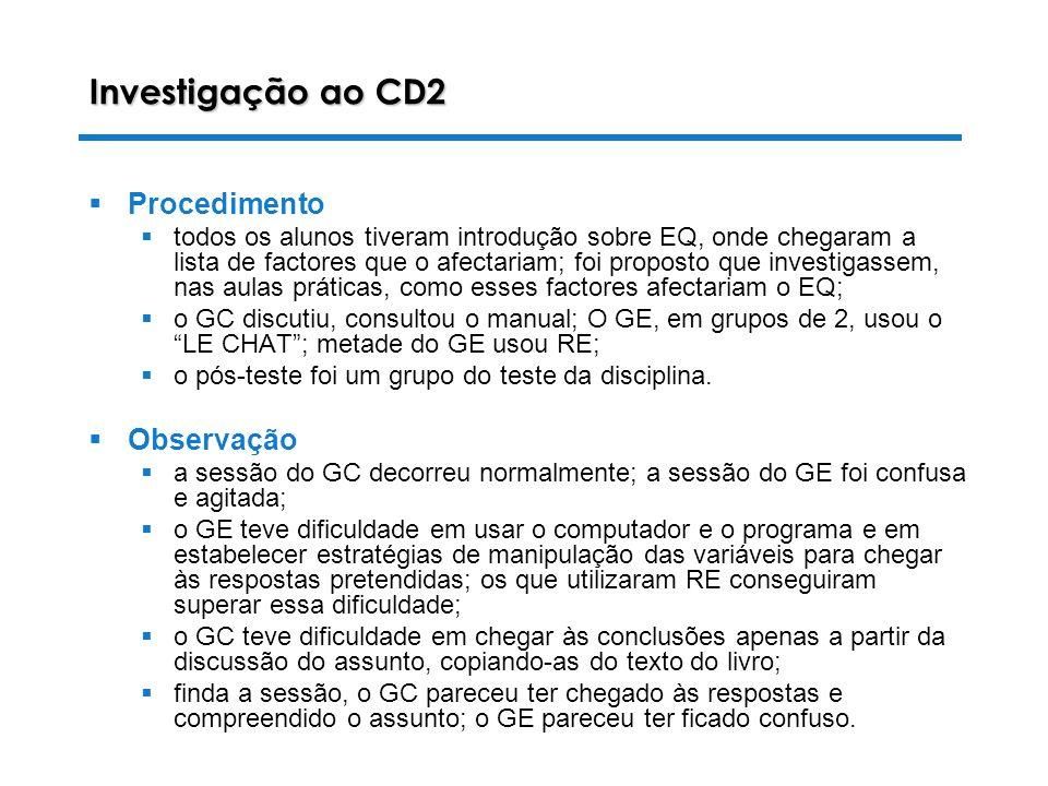 Investigação ao CD2 Procedimento Observação