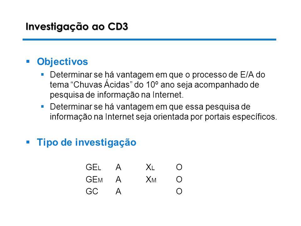 Investigação ao CD3 Objectivos Tipo de investigação
