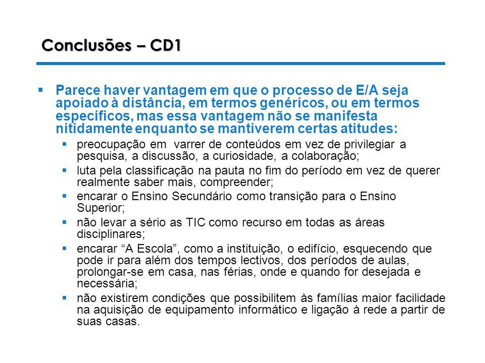 Conclusões – CD1