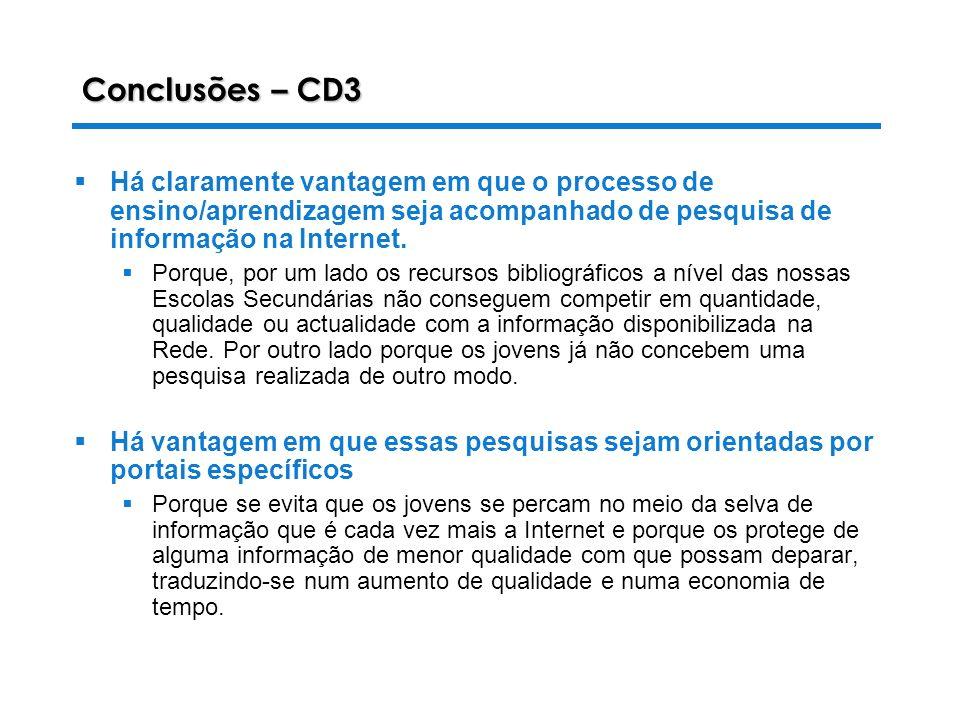 Conclusões – CD3 Há claramente vantagem em que o processo de ensino/aprendizagem seja acompanhado de pesquisa de informação na Internet.