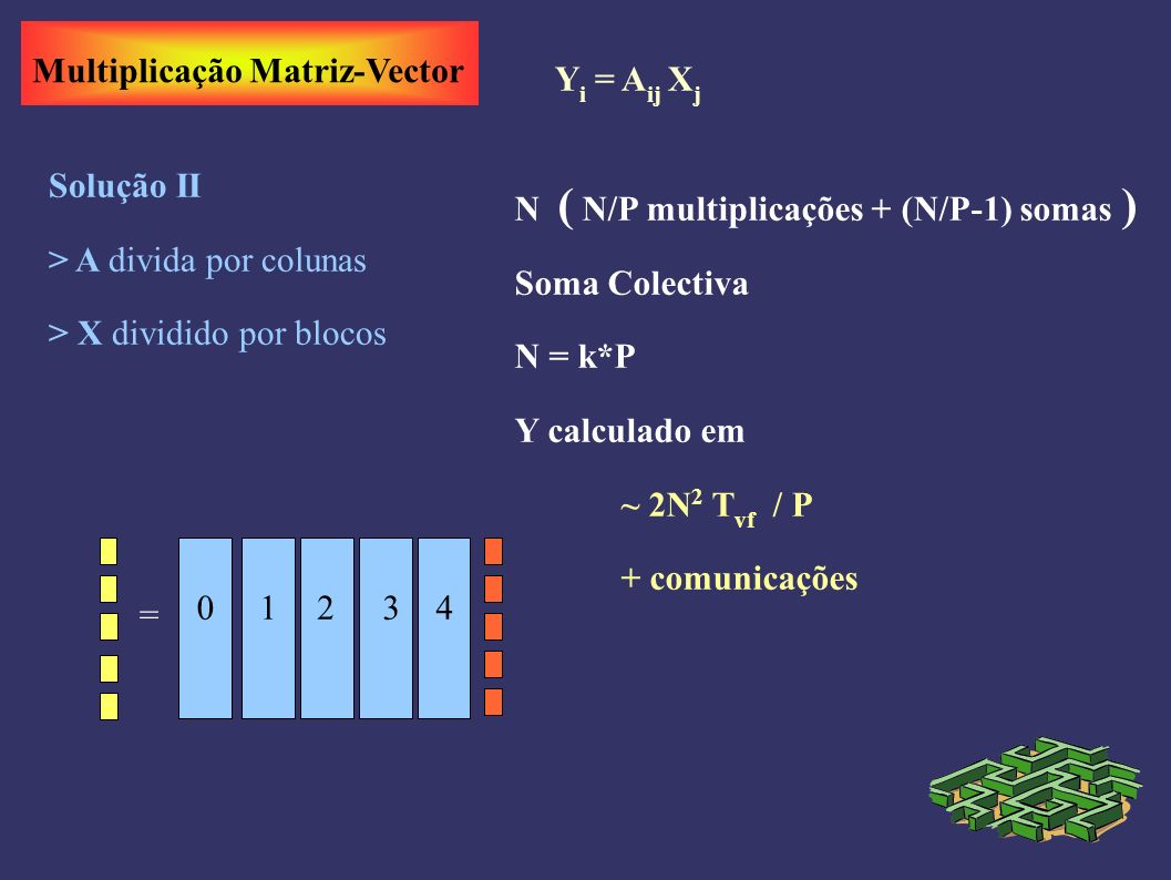 Multiplicação Matriz-Vector