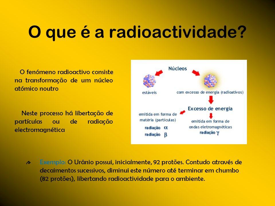 O que é a radioactividade