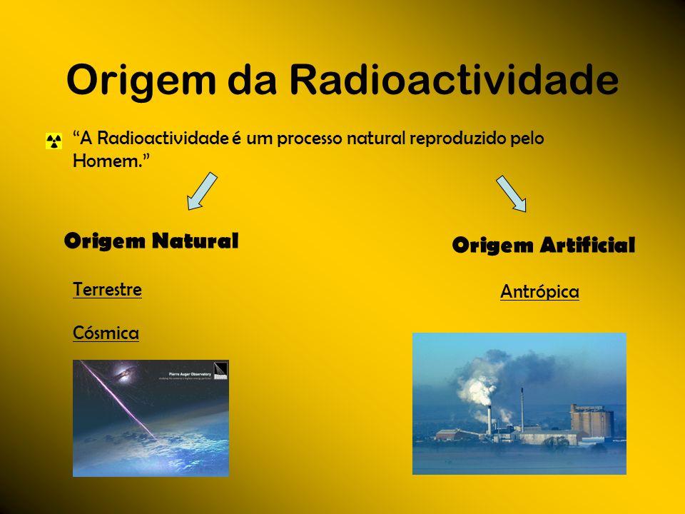 Origem da Radioactividade