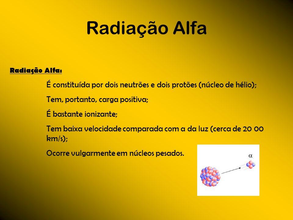 Radiação AlfaRadiação Alfa: É constituída por dois neutrões e dois protões (núcleo de hélio); Tem, portanto, carga positiva;