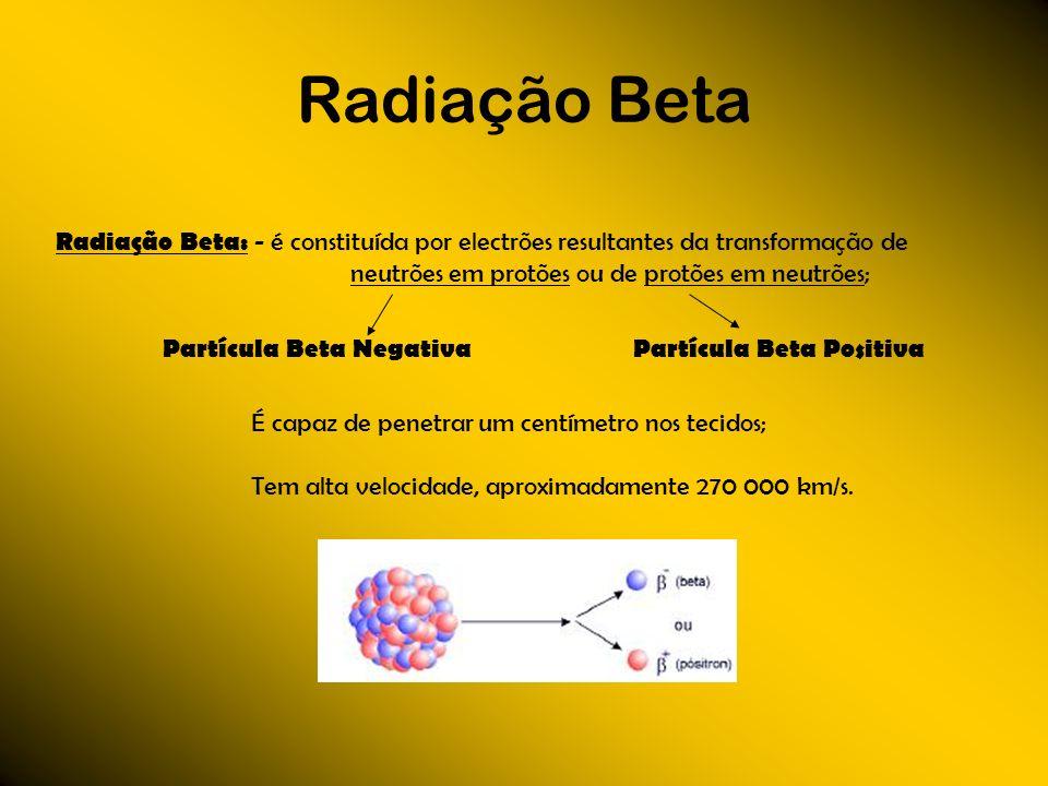 Radiação Beta