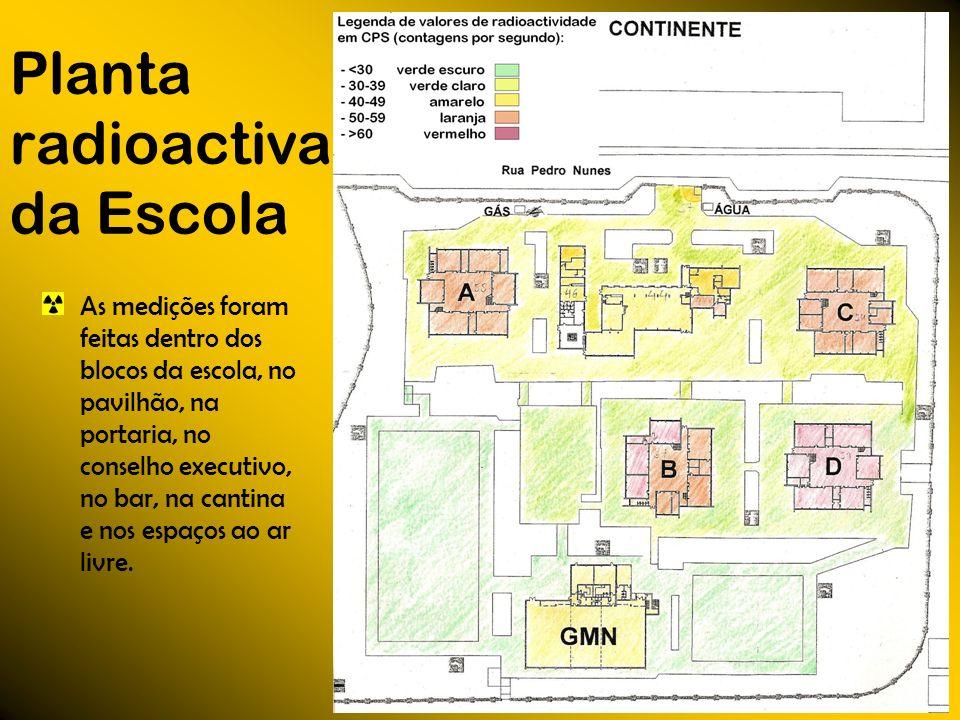 Planta radioactiva da Escola