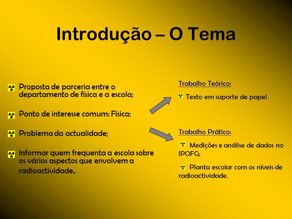 Introdução – O TemaTrabalho Teórico: Texto em suporte de papel. Proposta de parceria entre o departamento de física e a escola;