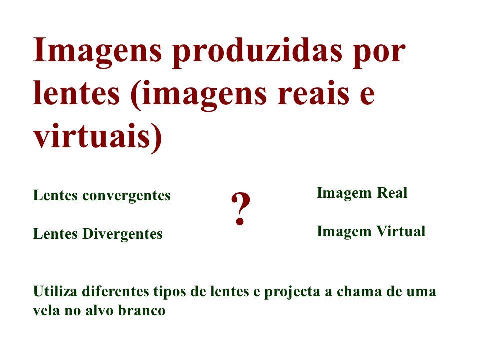 Imagens produzidas por lentes (imagens reais e virtuais)