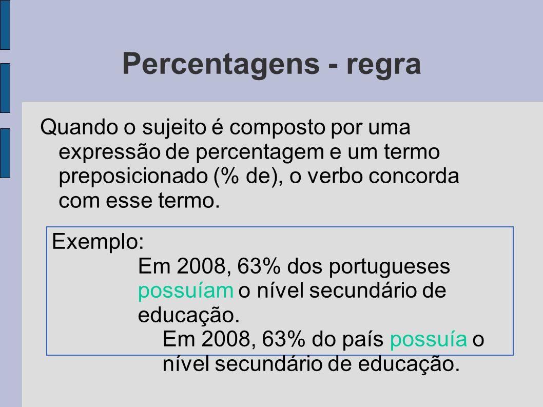 Percentagens - regra Quando o sujeito é composto por uma expressão de percentagem e um termo preposicionado (% de), o verbo concorda com esse termo.