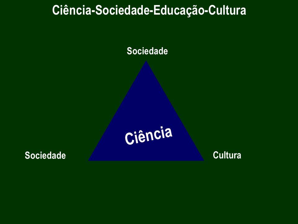 Ciência-Sociedade-Educação-Cultura
