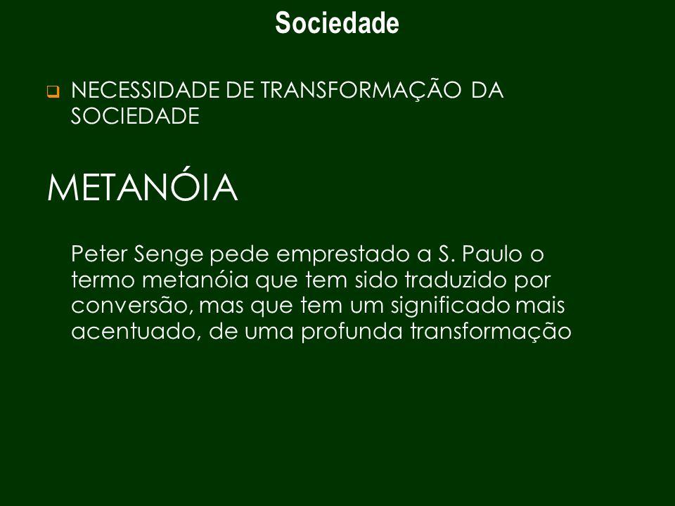 METANÓIA Sociedade NECESSIDADE DE TRANSFORMAÇÃO DA SOCIEDADE