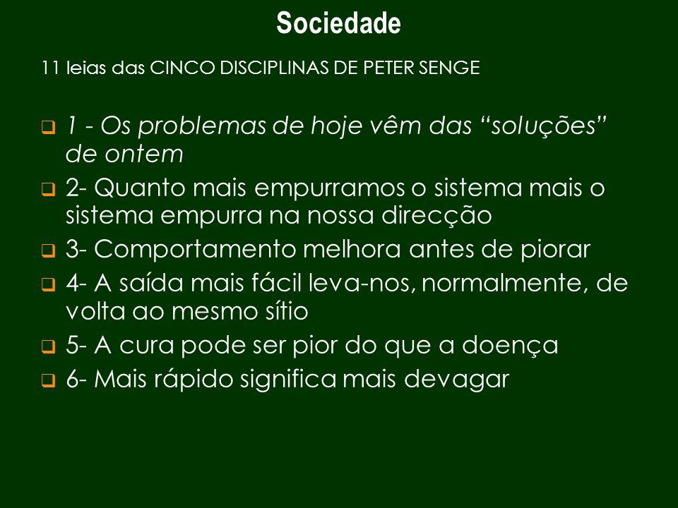 Sociedade 1 - Os problemas de hoje vêm das soluções de ontem