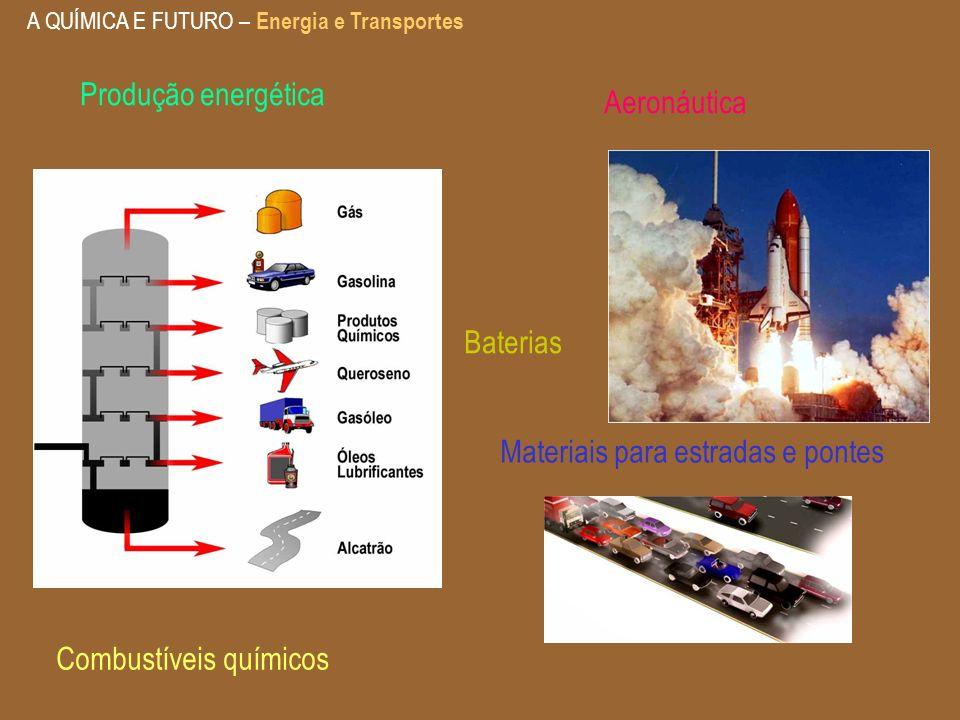 Materiais para estradas e pontes