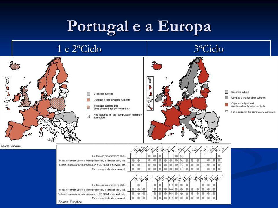 Portugal e a Europa 1 e 2ºCiclo 3ºCiclo
