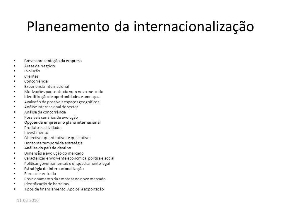 Planeamento da internacionalização