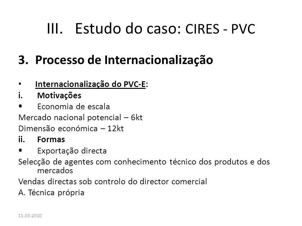 Estudo do caso: CIRES - PVC