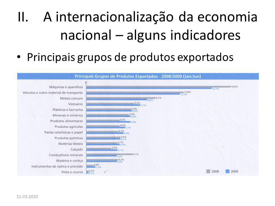 A internacionalização da economia nacional – alguns indicadores