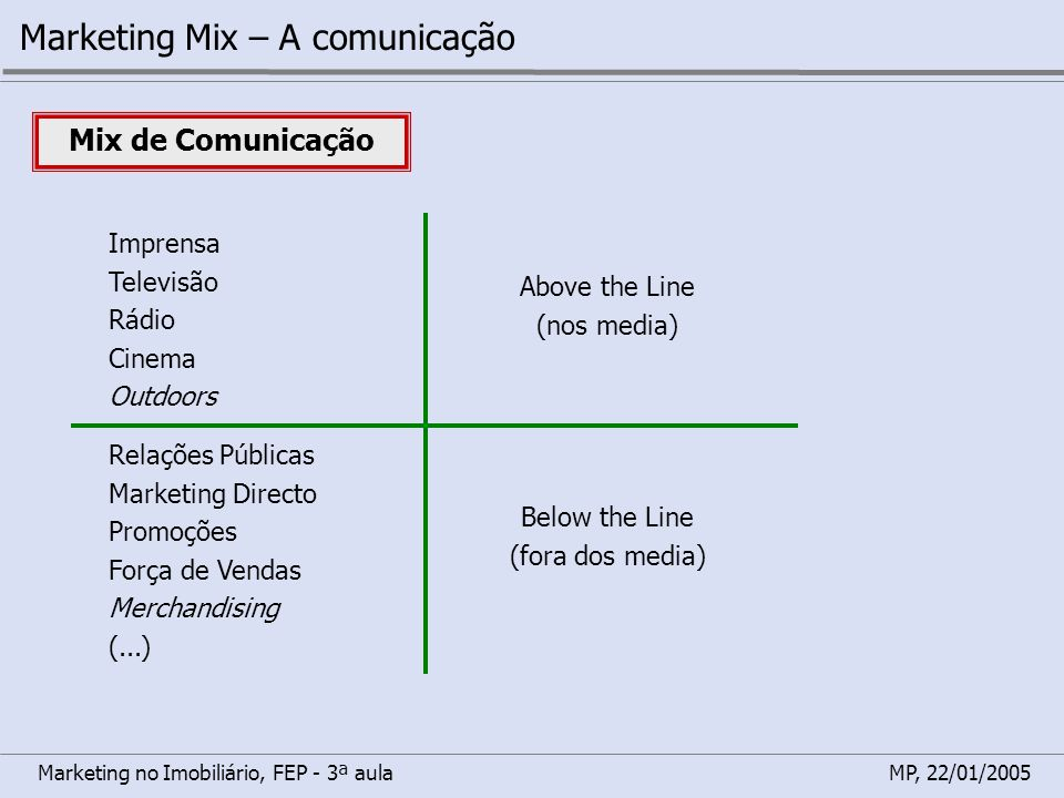 Marketing Mix – A comunicação