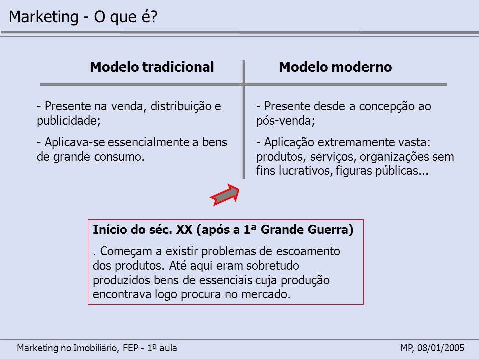 Marketing - O que é Modelo tradicional Modelo moderno