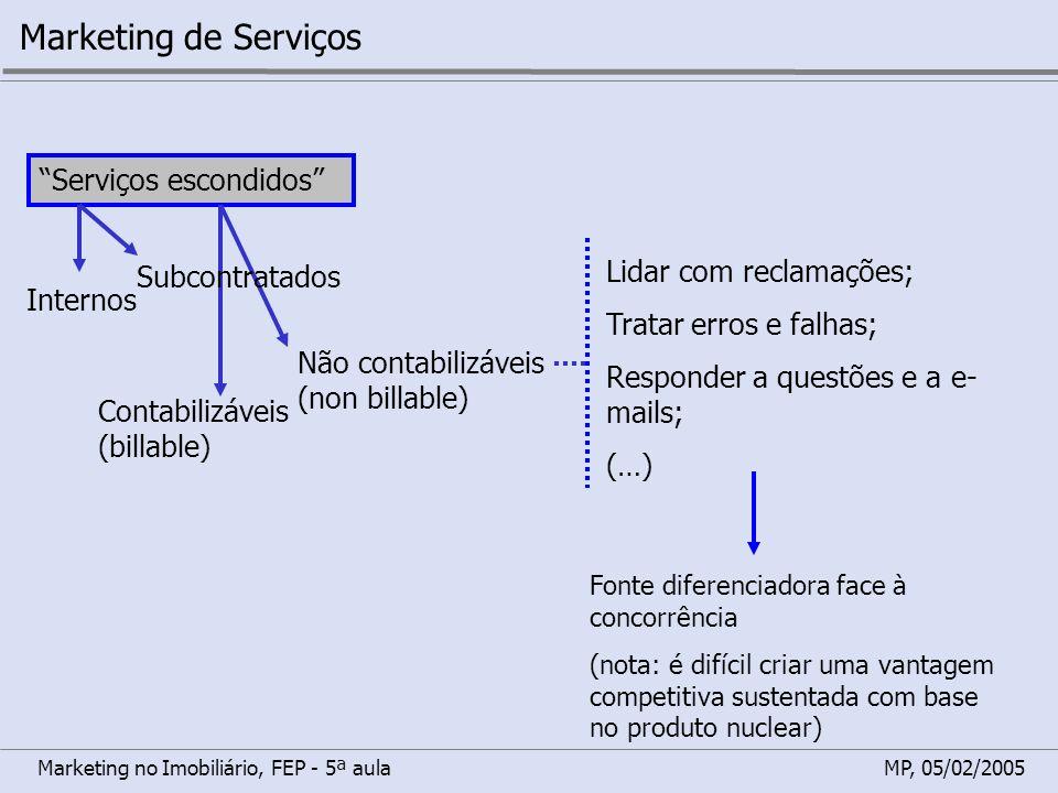 Marketing de Serviços Serviços escondidos Lidar com reclamações;