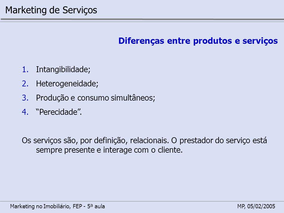 Marketing de Serviços Diferenças entre produtos e serviços