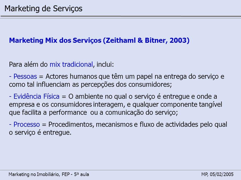 Marketing de Serviços Marketing Mix dos Serviços (Zeithaml & Bitner, 2003) Para além do mix tradicional, inclui: