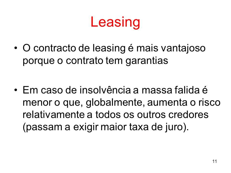 Leasing O contracto de leasing é mais vantajoso porque o contrato tem garantias.