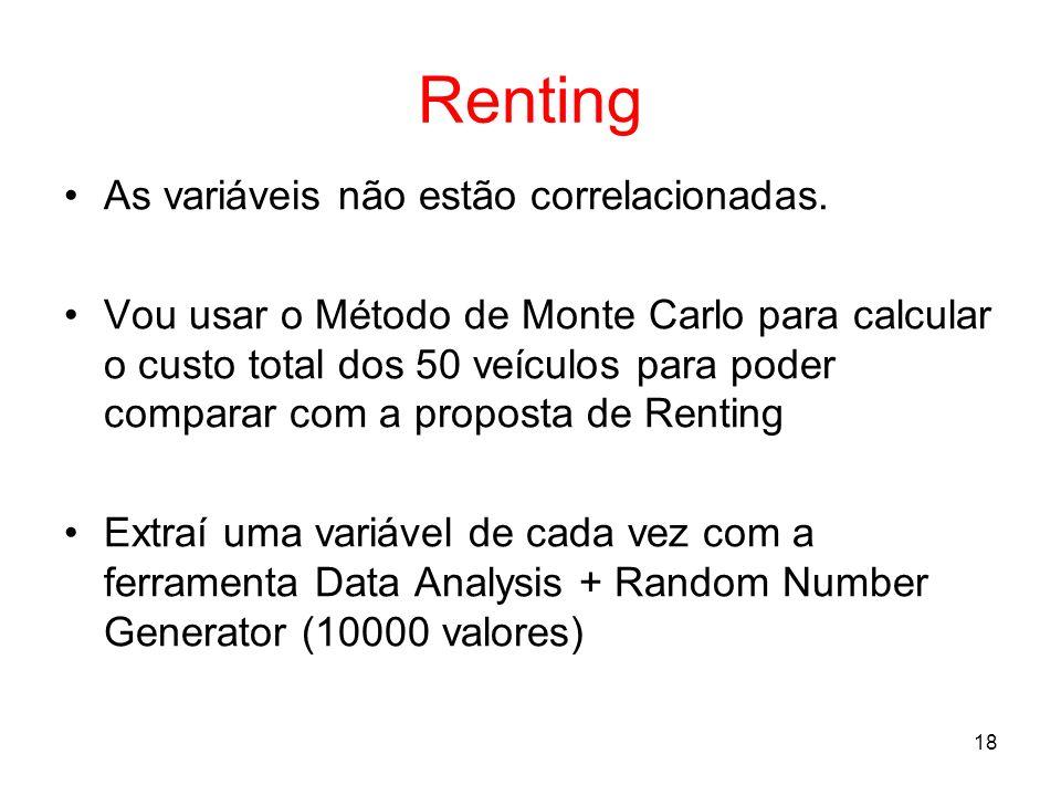 Renting As variáveis não estão correlacionadas.