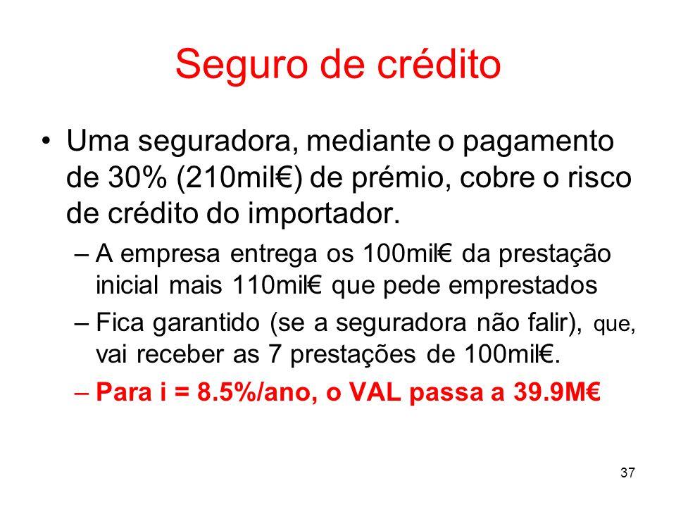 Seguro de créditoUma seguradora, mediante o pagamento de 30% (210mil€) de prémio, cobre o risco de crédito do importador.
