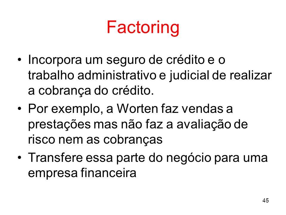 FactoringIncorpora um seguro de crédito e o trabalho administrativo e judicial de realizar a cobrança do crédito.