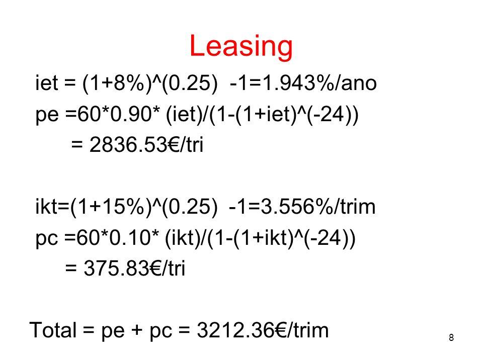 Leasing iet = (1+8%)^(0.25) -1=1.943%/ano