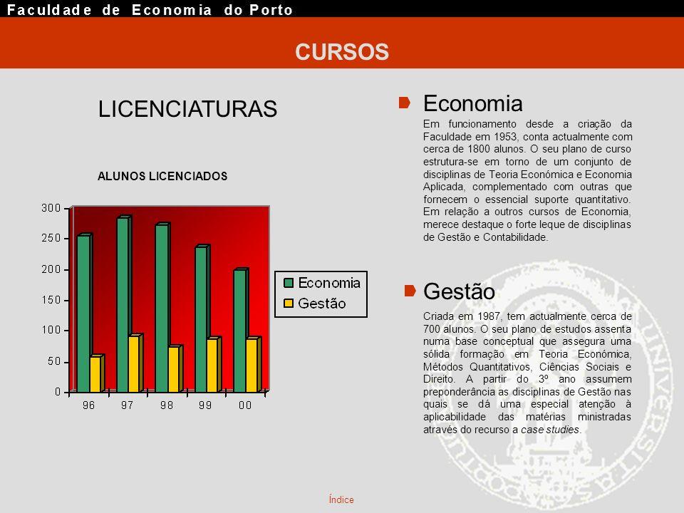 CURSOS Economia LICENCIATURAS Gestão ALUNOS LICENCIADOS