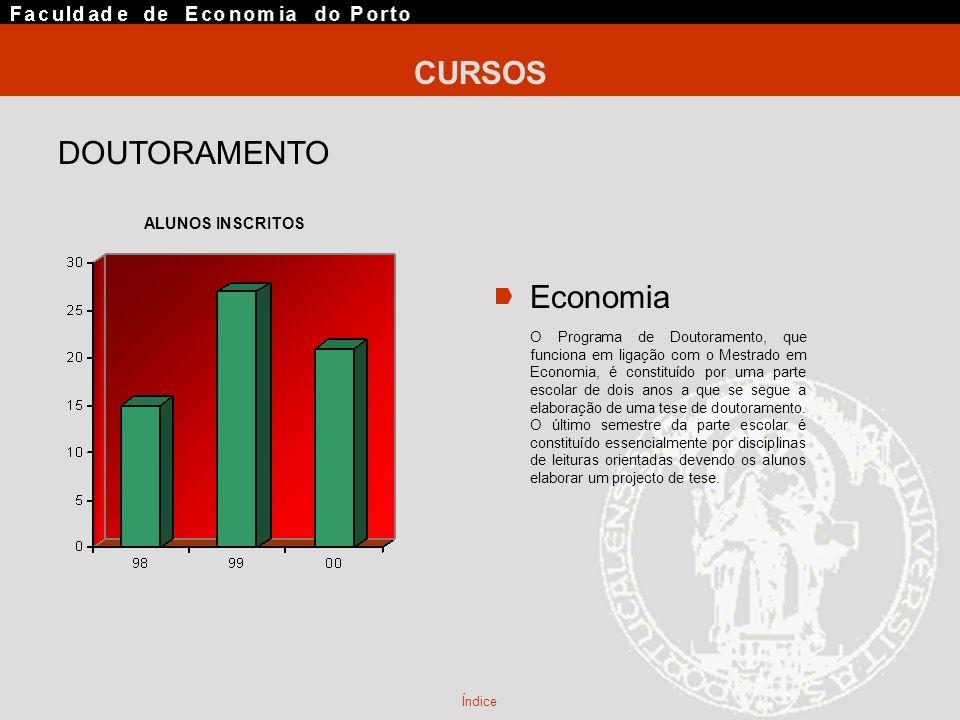 CURSOS DOUTORAMENTO Economia ALUNOS INSCRITOS