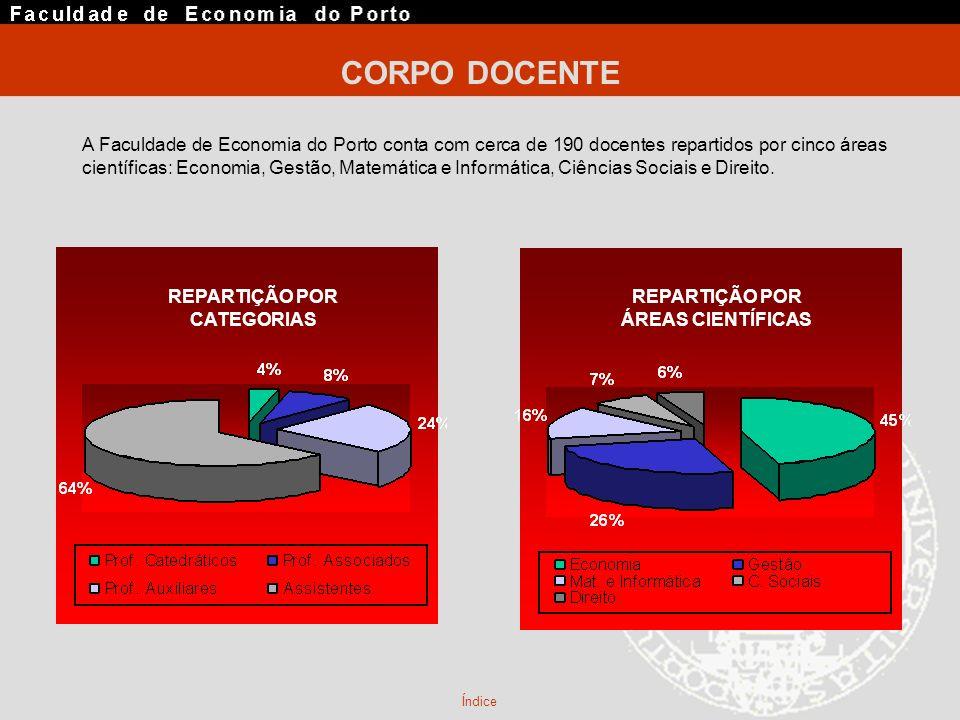 REPARTIÇÃO POR CATEGORIAS