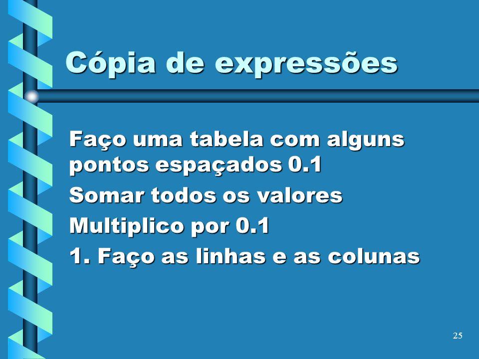 Cópia de expressões Faço uma tabela com alguns pontos espaçados 0.1