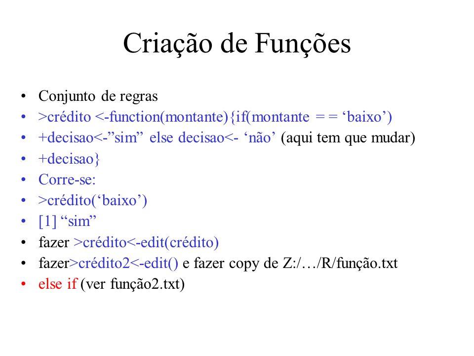 Criação de Funções Conjunto de regras