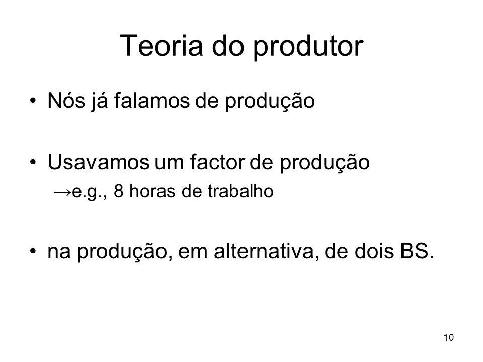 Teoria do produtor Nós já falamos de produção