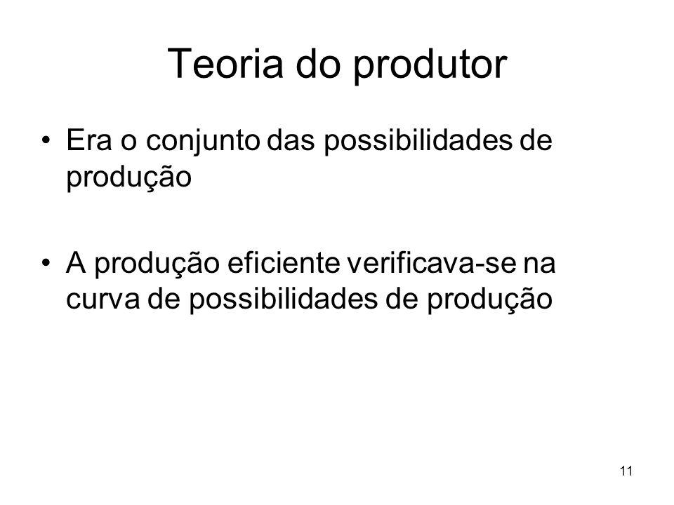 Teoria do produtor Era o conjunto das possibilidades de produção