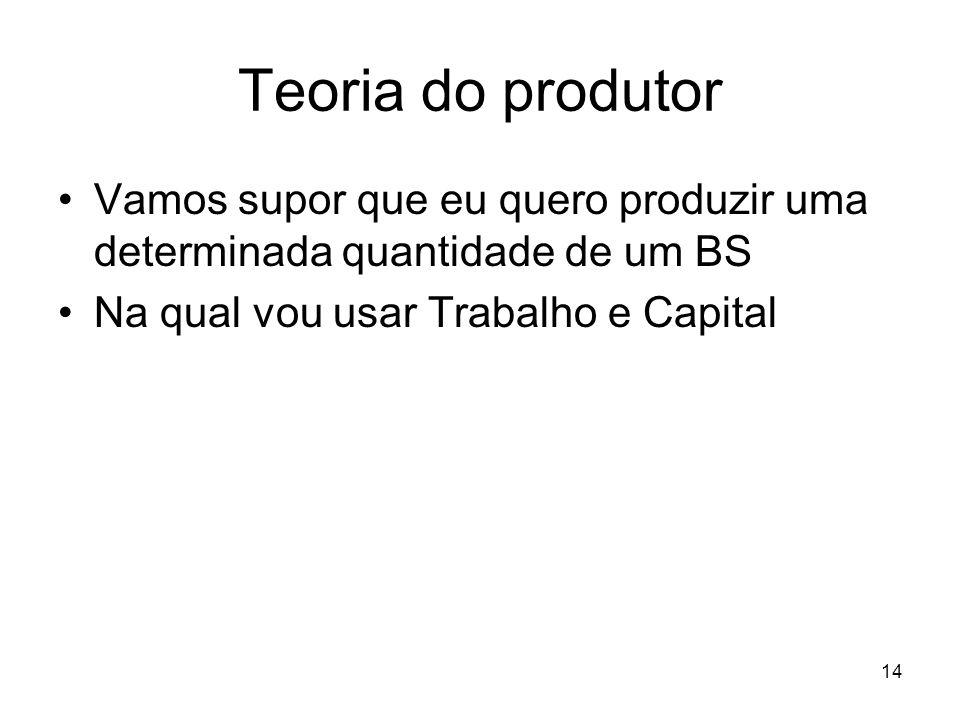 Teoria do produtor Vamos supor que eu quero produzir uma determinada quantidade de um BS.