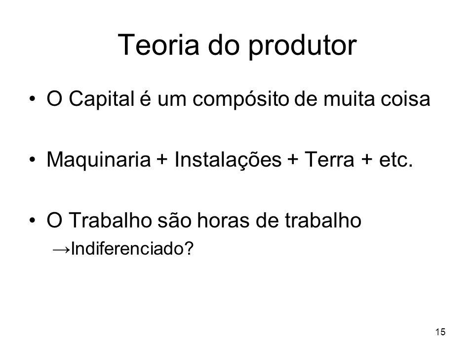 Teoria do produtor O Capital é um compósito de muita coisa