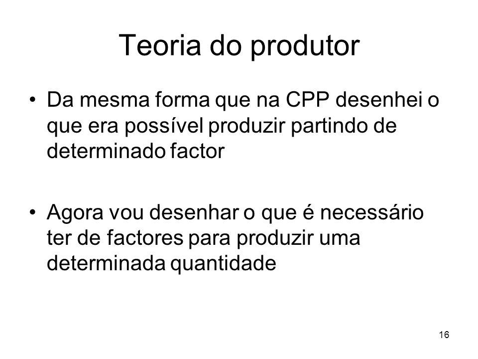 Teoria do produtor Da mesma forma que na CPP desenhei o que era possível produzir partindo de determinado factor.