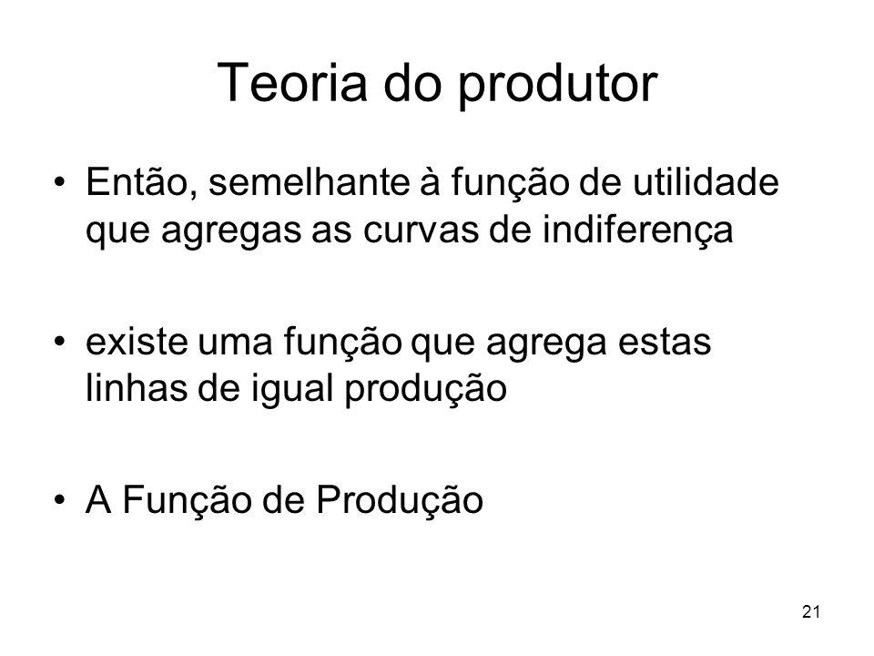 Teoria do produtor Então, semelhante à função de utilidade que agregas as curvas de indiferença.